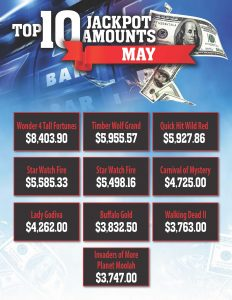 Top Paying Slots for May at Prairie Wind Casino