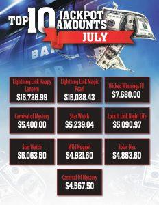 Prairie Wind Casino Top 10 Jackpot Amounts July 2019