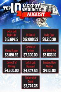 Prairie Wind Casino Top 10 Jackpot Amounts for August 2019