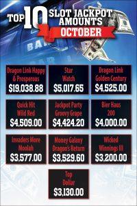 Prairie Wind Casino Top 10 slot jackpot amounts for October 2019